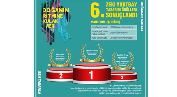 6. Zeki Yurtbay Tasarım Ödülü yarışmasının kazananları belli oldu!