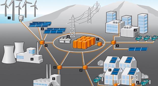 Enerji devleri akıllı şebekeler için geliyor