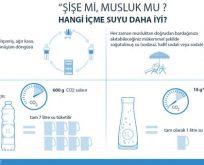 Hazır şişe su mu musluktan gelen şişelenmemiş içme suyu mu daha iyi?