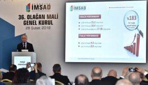 İMSAD: 2018'de ihracatımızı 18 milyar dolara çıkaracağız