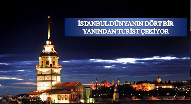İstanbul'u 2016 yılında 9 milyon 203 bin turist ziyaret etti