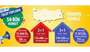 TOKİ 67 şehirde 50 bin konut yapmak için talep topluyor