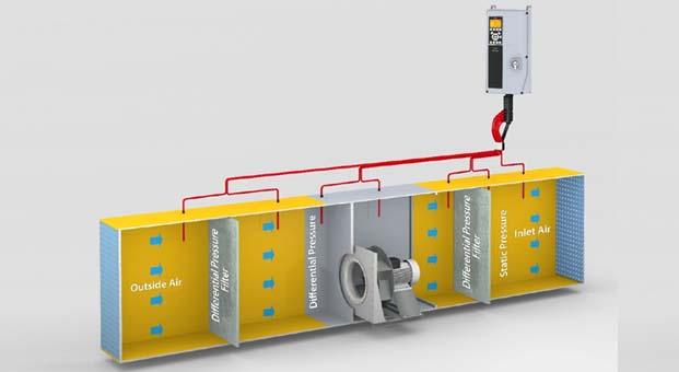 Danfoss yeni VLT basınç transmitteri PTU 025'i piyasaya sundu