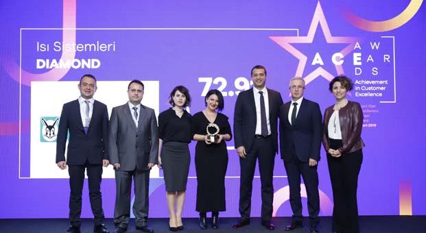 Vaillant'a 'Sikayetvar'dan birincilik ödülü